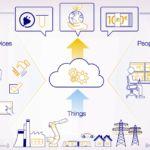 Lo schema di IotTsp