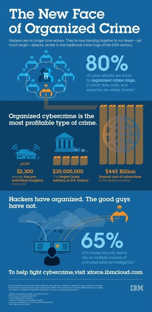 Security Infographic_1