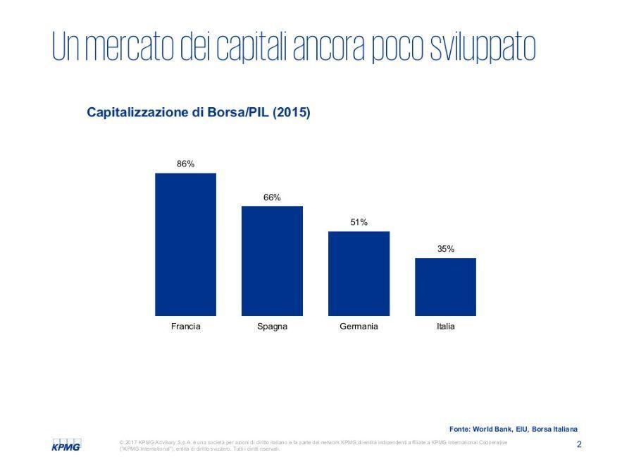 Il mercato dei capitali in Italia 2017