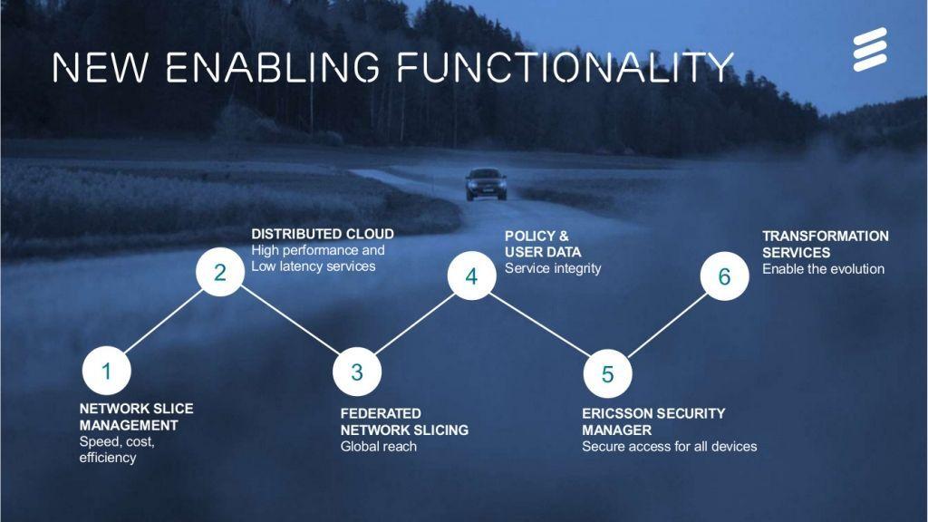 Ericsson 5G platform presentazione3