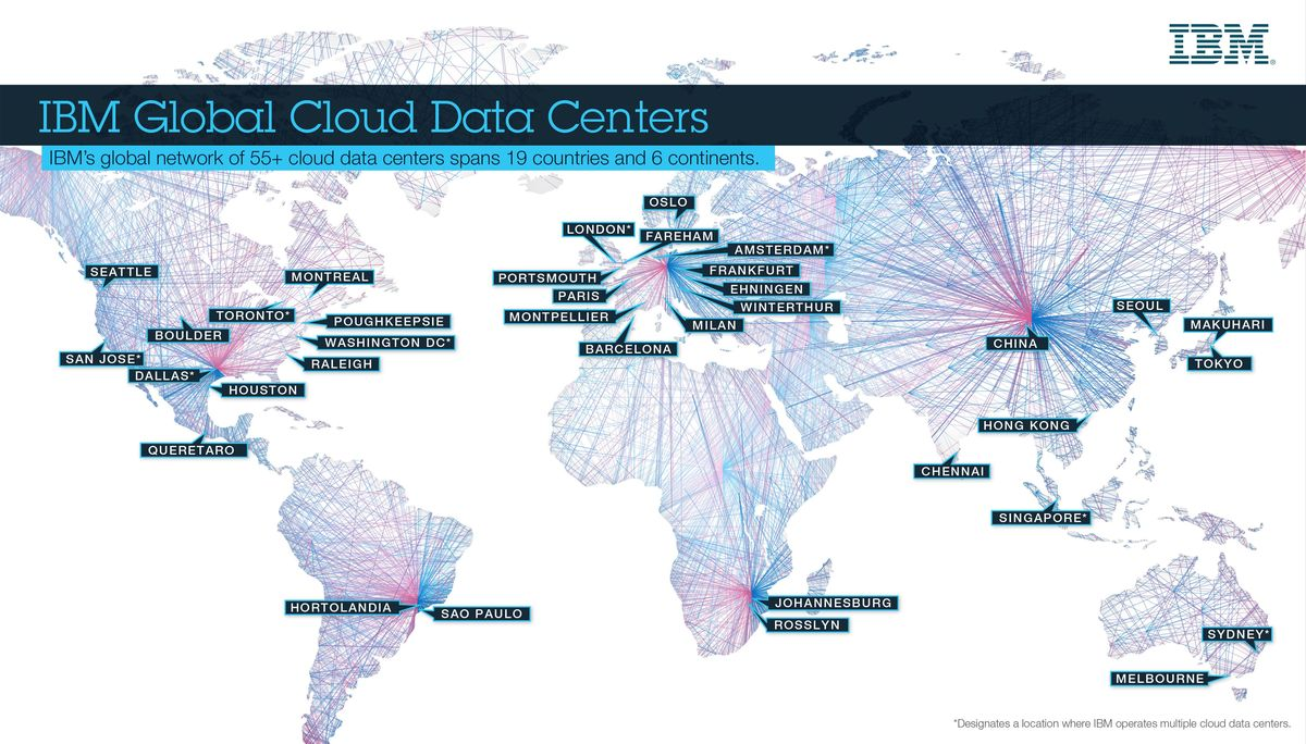 IBM-Global-Cloud-Data-Center