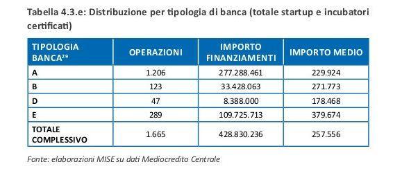 Relazione_banche