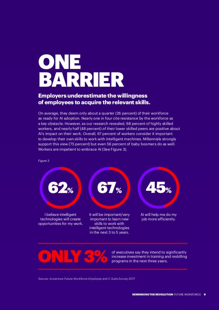 CAccenture-Reworking-the-Revolution-Jan-2018